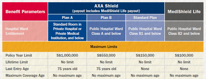 AXA shield coverage