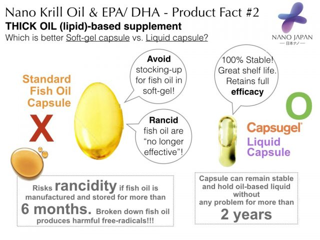Product fact 1