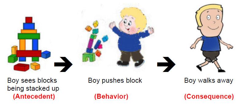 Handling Problematic Behaviors - KiasuParents