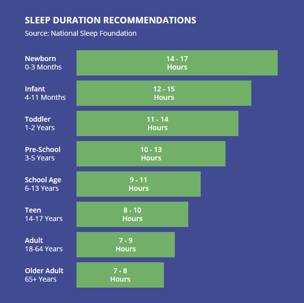 sleepchartnew